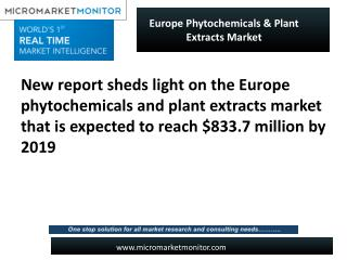 Europe Phytochemicals & Plant Extracts Market