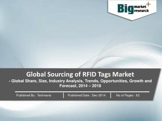 Global Sourcing of RFID Tags Market : Research Report 2018