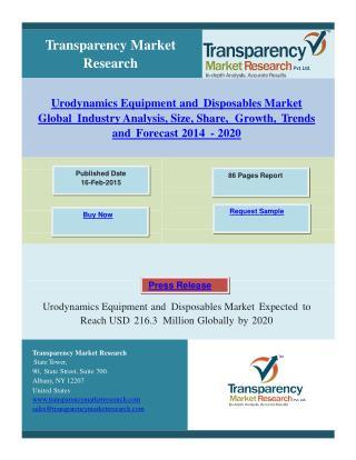 Urodynamics Equipment and Disposables Market- Global Industr