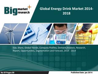 2018  Global Energy Drink market