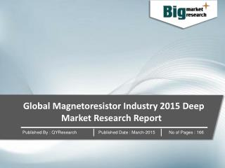 Global Magnetoresistor Industry : Global Trends and Forecast