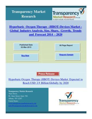 Auto-injectors Market - Global Industry Analysis, Size, Sha