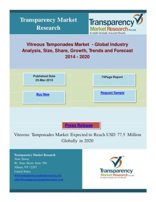Vitreous Tamponades Market - Global Industry Analysis, Size