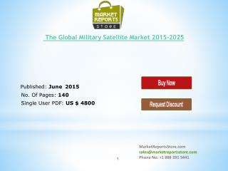 Global Military Satellite  Market Analysis & Research Foreca
