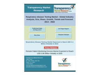 Respiratory Disease Testing Market Expected to Reach USD 3.1