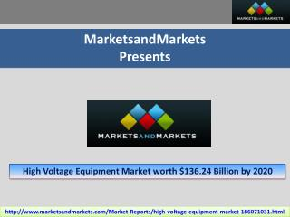 High Voltage Equipment Market by Voltage, Equipment & Region