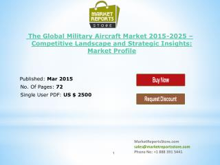 Global Military Aircraft Market Trends & Forecast Report