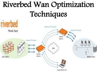 Riverbed Wan Optimization Techniques