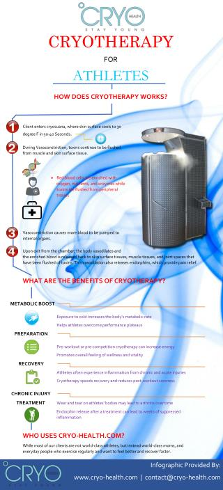 Infographic: Benefits of Cryotherapy Treatment for Athletes
