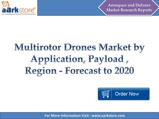 Multirotor Drones Market by Application, Payload , Region