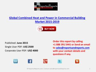 Combined Heat and Power in Commercial Building Market 2019