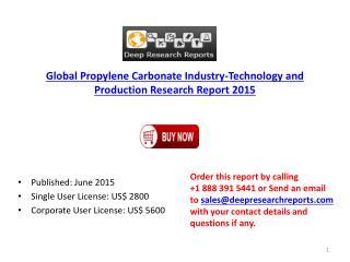 Propylene Carbonate Market-Global Regional Overview & Foreca