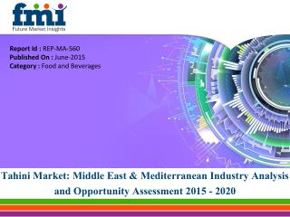 Middle East & Mediterranean Tahini Market Projected