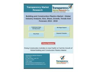 Building and Construction Plastics Market : Global Industry