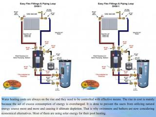 Solar Water Heating Kits