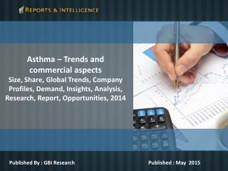 Asthma – Trends and commercial aspects Treatment of Disease,