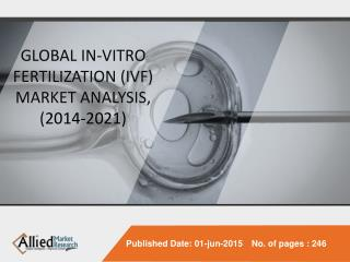 In-vitro Fertilization (IVF) - Market 2014-2021