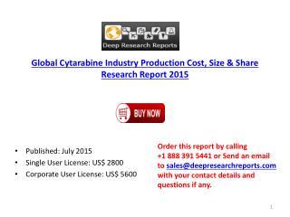 Project Analysis on Cytarabine Market & Global Forecast 2020