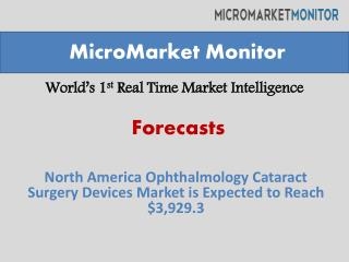 North America Ophthalmology Cataract Surgery Devices Market is Expected to Reach $3,929.3