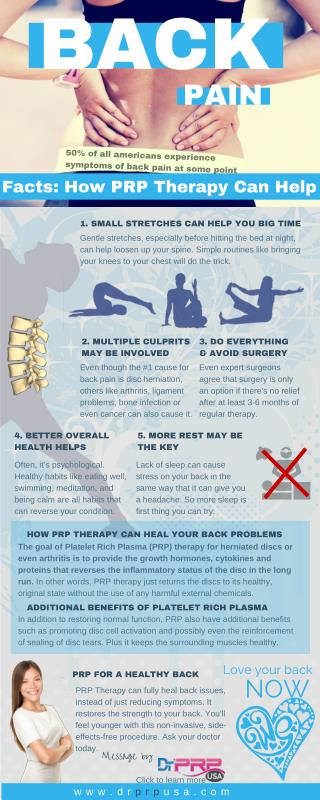 How PRP Therapy can Help Back Pain