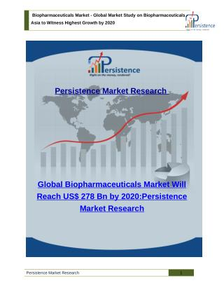 Global Biopharmaceuticals Market Size, Share Analysis to 2020