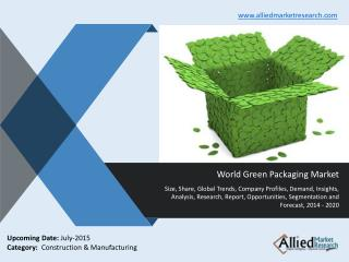 World Green Packaging Market Size, Share, Trends, Analysis, Demand, Opportunities, Forecasts 2014-2020