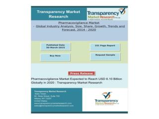 Pharmacovigilance Market- Global Industry Analysis, Size, Share, Growth, Trends and Forecast, 2014 - 2020