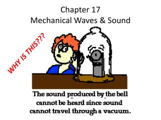 Chapter 17 Mechanical Waves & Sound