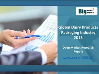Global Dairy Products Packaging Market 2015 Analysis