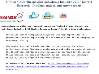 United States Theophyline anhydrous Industry 2015 Market Research Report