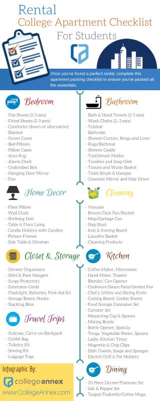 Infographics - College Apartment Checklist For Students