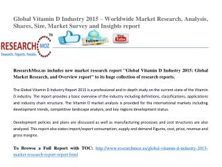Global Vitamin D Industry 2015 Market Research Report