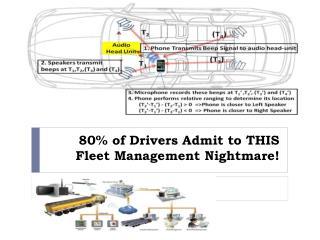 80% of Drivers Admit to THIS Fleet ManagementNightmare!
