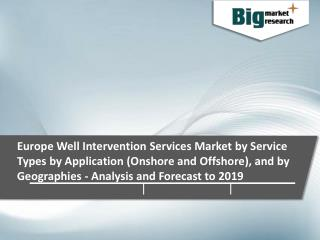 Well Intervention Services Market in Europe - Market Size, Share, Growth & Opportunities
