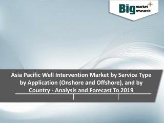 Well Intervention Services Market in Asia Pacific - Market Size, Share, Growth & Opportunities