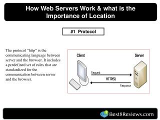 How Web Servers Work & what is the Importance of Location