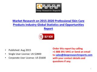 World Professional Skin Care Products Industry 2015 Analysis Opportunities Report