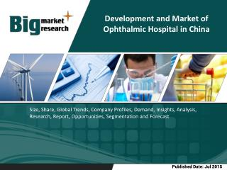 Development and Market of Ophthalmic Hospital in China