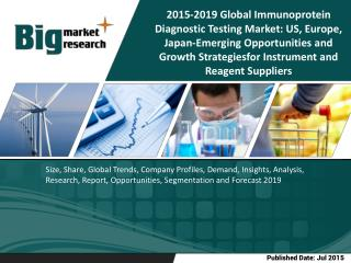 Global Immunoprotein Diagnostic Testing Market: US, Europe, Japan-Emerging Opportunities and Growth Strategiesfor Instru