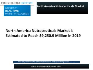 High growth potential in the North American nutraceuticals market offers opportunities to the leading market players.
