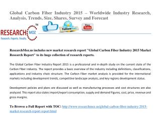 Global Carbon Fiber Industry 2015 Market Research Report
