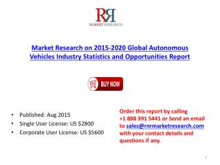 Global Autonomous Vehicles Market Growth Analysis and 2020 Forecast