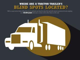 Where are a tractor trailer's Blind Spots Located?