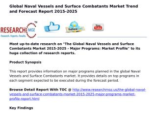Global Naval Vessels and Surface Combatants Market Analysis 2015-2025