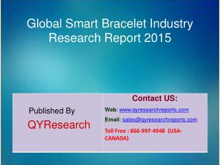 Global Smart Bracelet Market 2015 Industry Size, Research, Analysis, Applications, Growth, Insights, Overview and Foreca