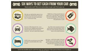 Six Ways to Get Cash from Your Car