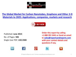Carbon Nanotubes and Graphene Market in Energy, Aerospace, Automotive, Medicine and Healthcare and more Sectors Analysis