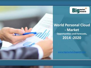 Personal Cloud Market would constitute about two-fifths of total market share in 2020 Wordwide
