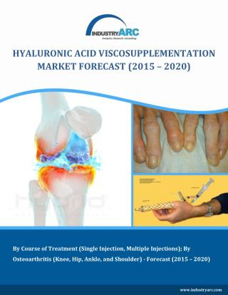 Hyaluronic Acid Viscosupplementation Market