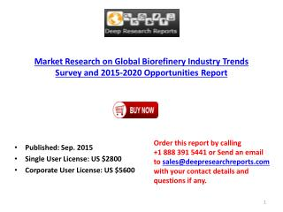 Global Biorefinery Industry Trends Survey and 2015-2020 Forecast Report